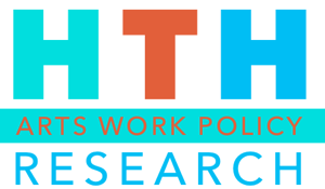 HTH Research